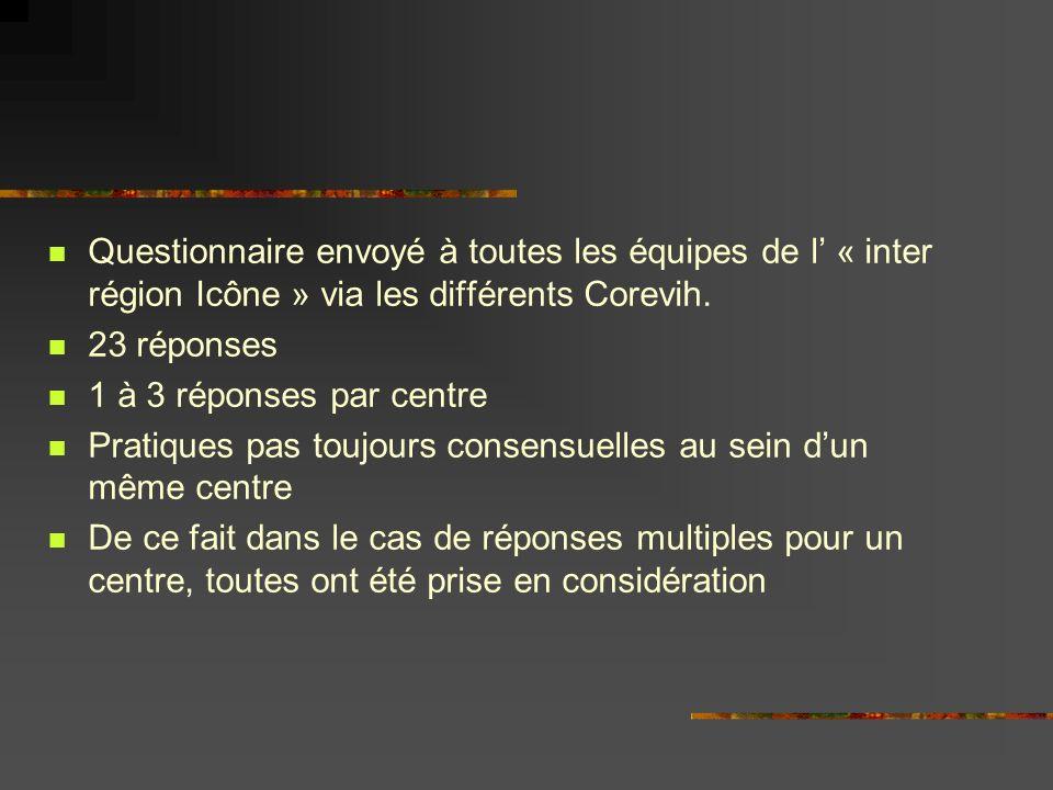 Questionnaire envoyé à toutes les équipes de l' « inter région Icône » via les différents Corevih.