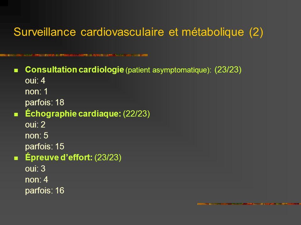 Surveillance cardiovasculaire et métabolique (2)