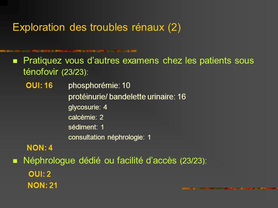 Exploration des troubles rénaux (2)