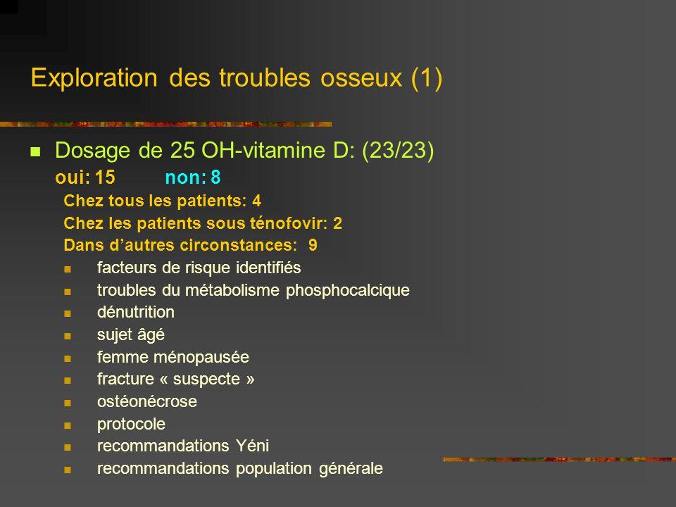 Exploration des troubles osseux (1)