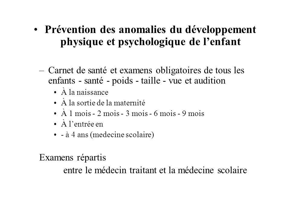 Prévention des anomalies du développement physique et psychologique de l'enfant
