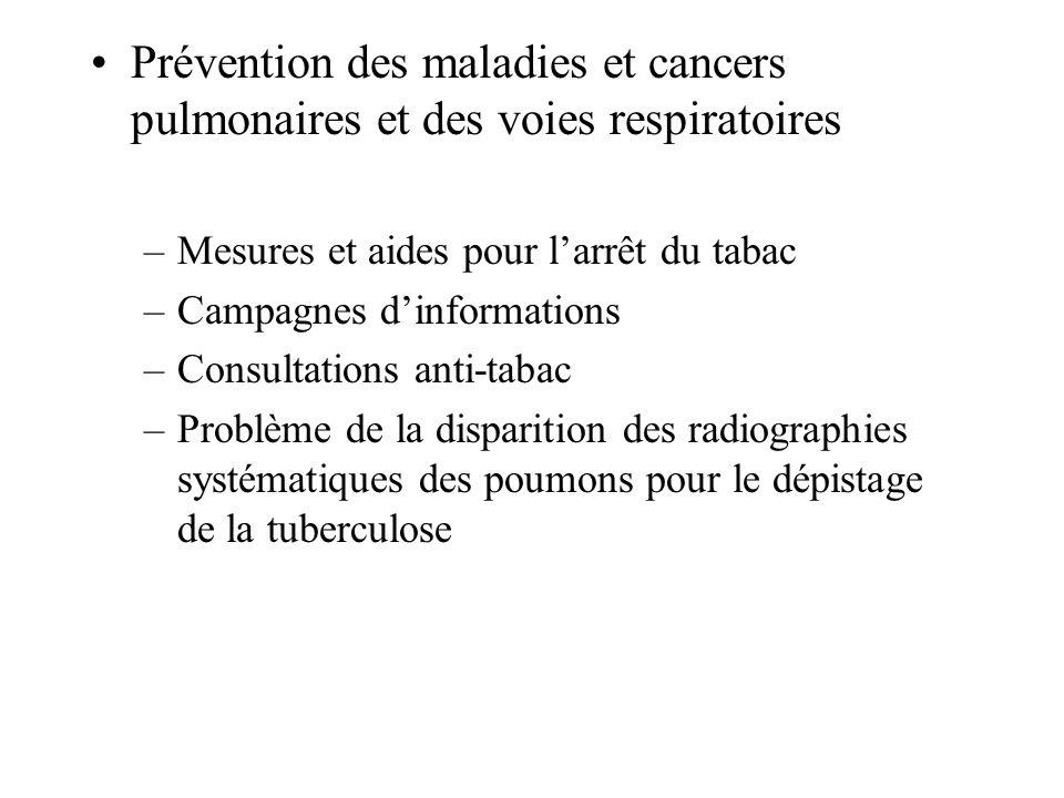 Prévention des maladies et cancers pulmonaires et des voies respiratoires