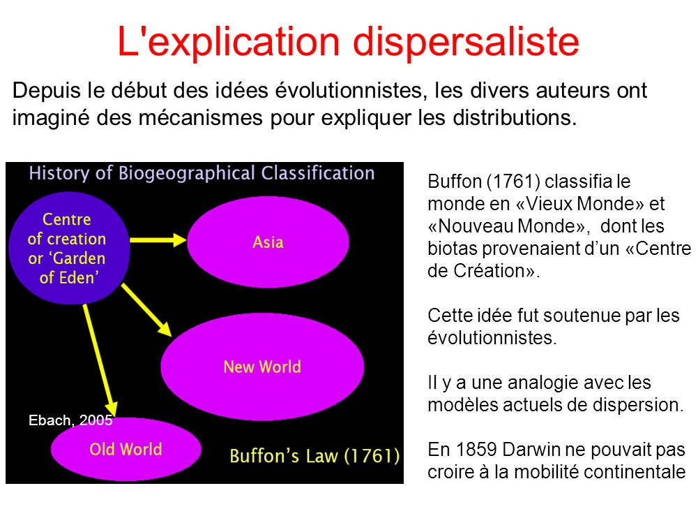 L explication dispersaliste