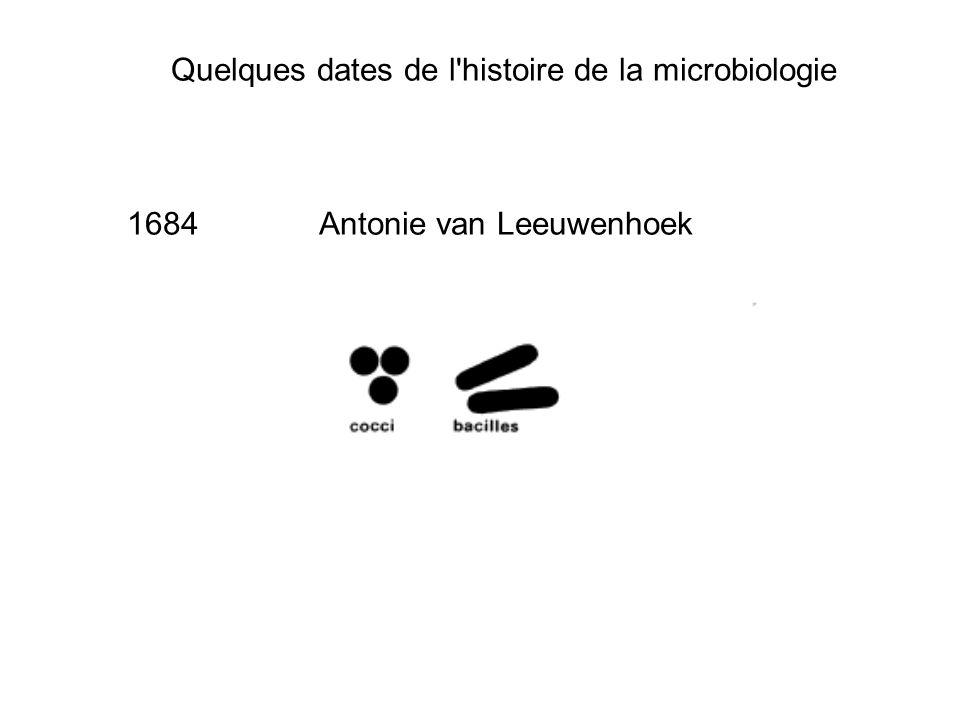 Quelques dates de l histoire de la microbiologie