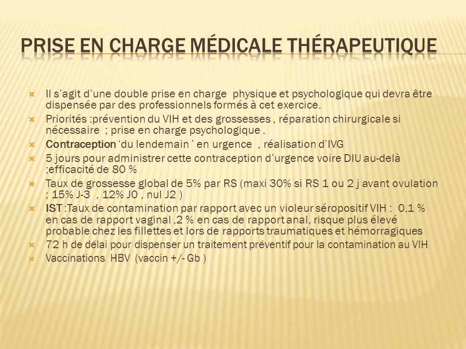 Prise en charge médicale thérapeutique