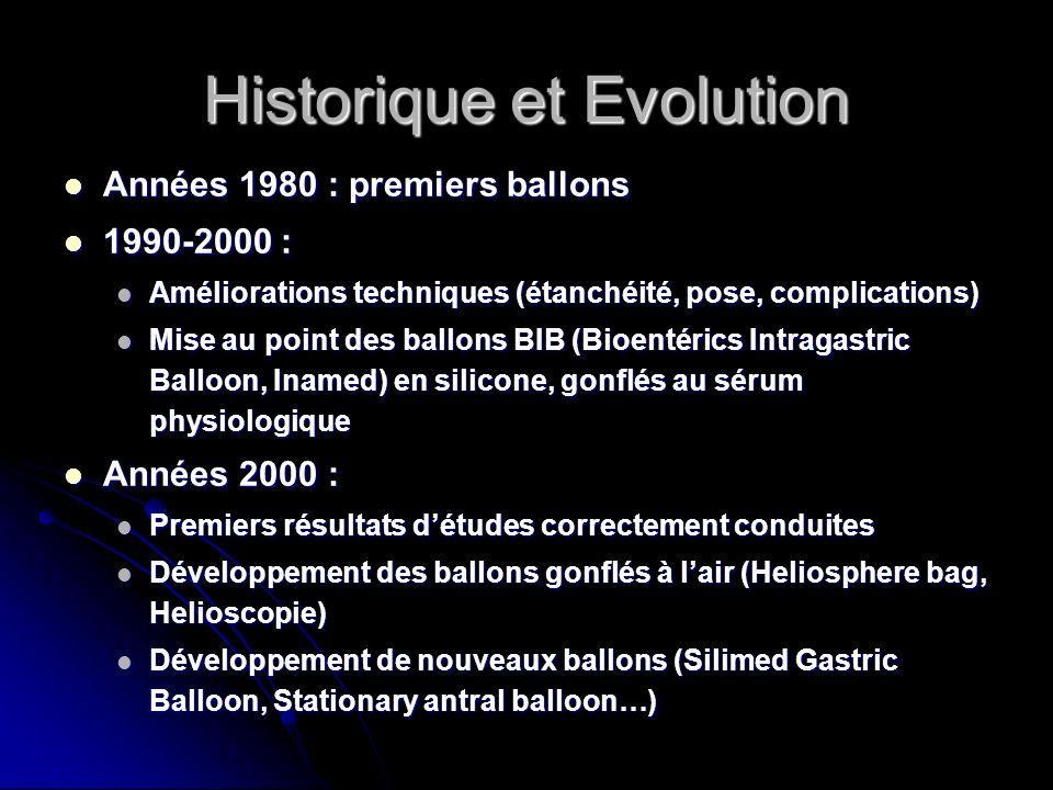 Historique et Evolution