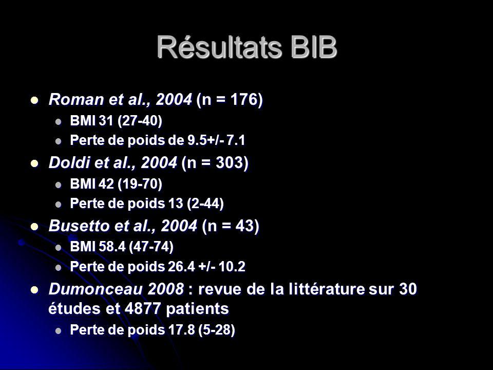 Résultats BIB Roman et al., 2004 (n = 176)