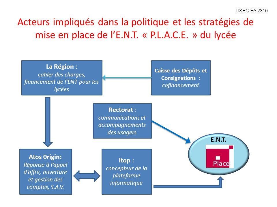LISEC EA 2310 Acteurs impliqués dans la politique et les stratégies de mise en place de l'E.N.T. « P.L.A.C.E. » du lycée.