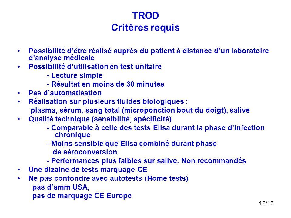 TROD Critères requis Possibilité d'être réalisé auprès du patient à distance d'un laboratoire d'analyse médicale.