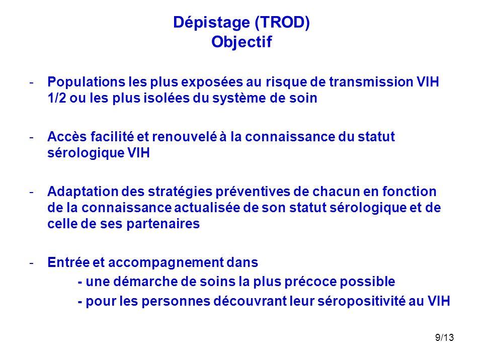 Dépistage (TROD) Objectif