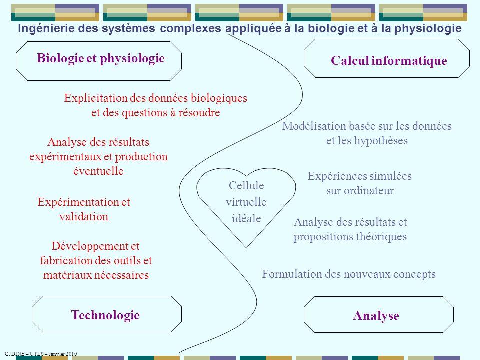 Biologie et physiologie
