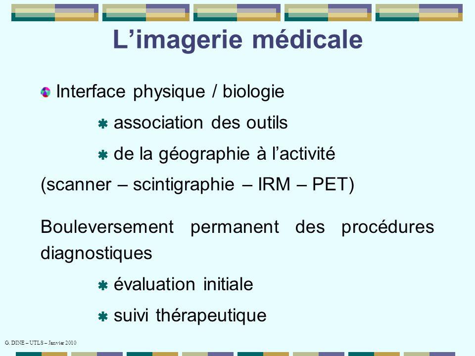 L'imagerie médicale Interface physique / biologie