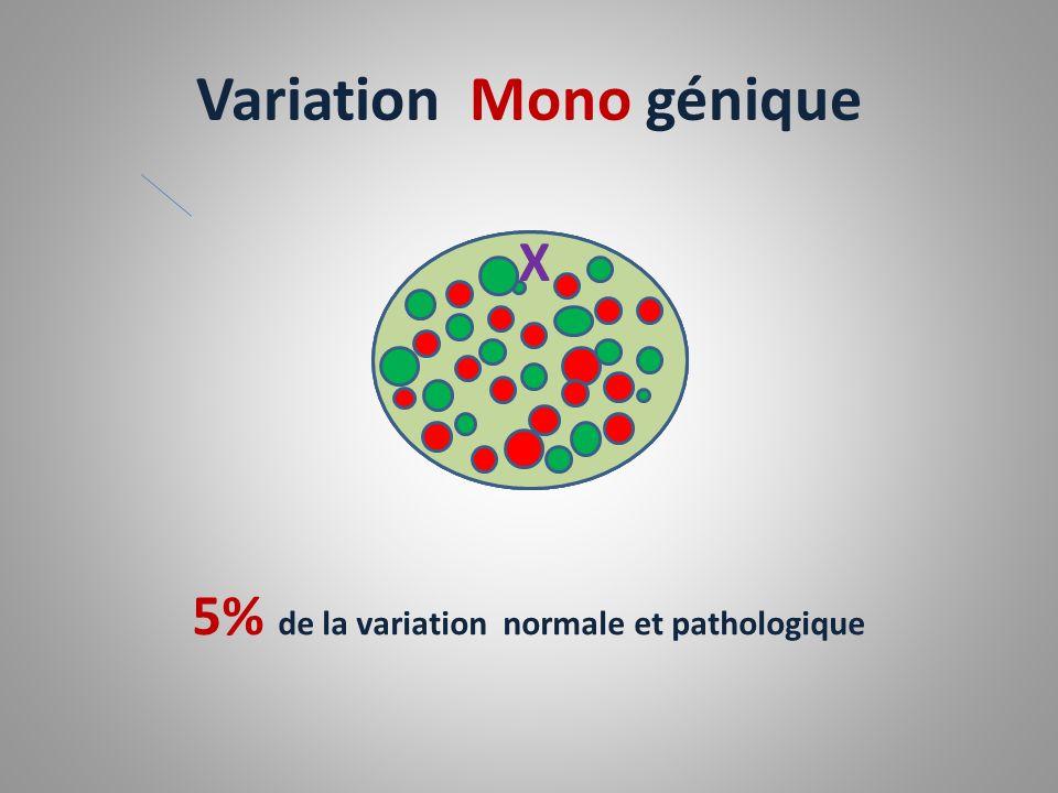 Variation Mono génique