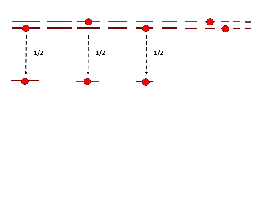 Combination of several genes