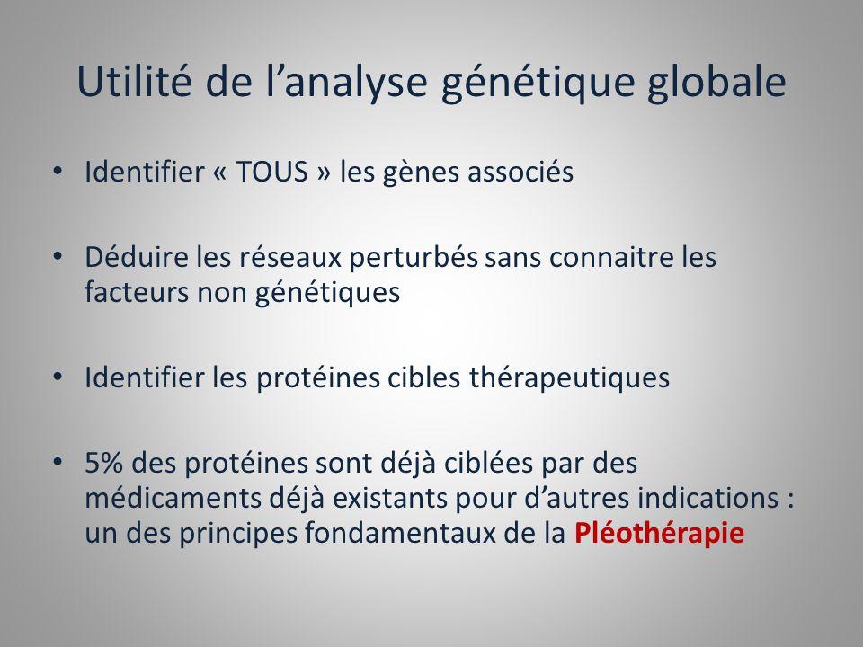 Utilité de l'analyse génétique globale