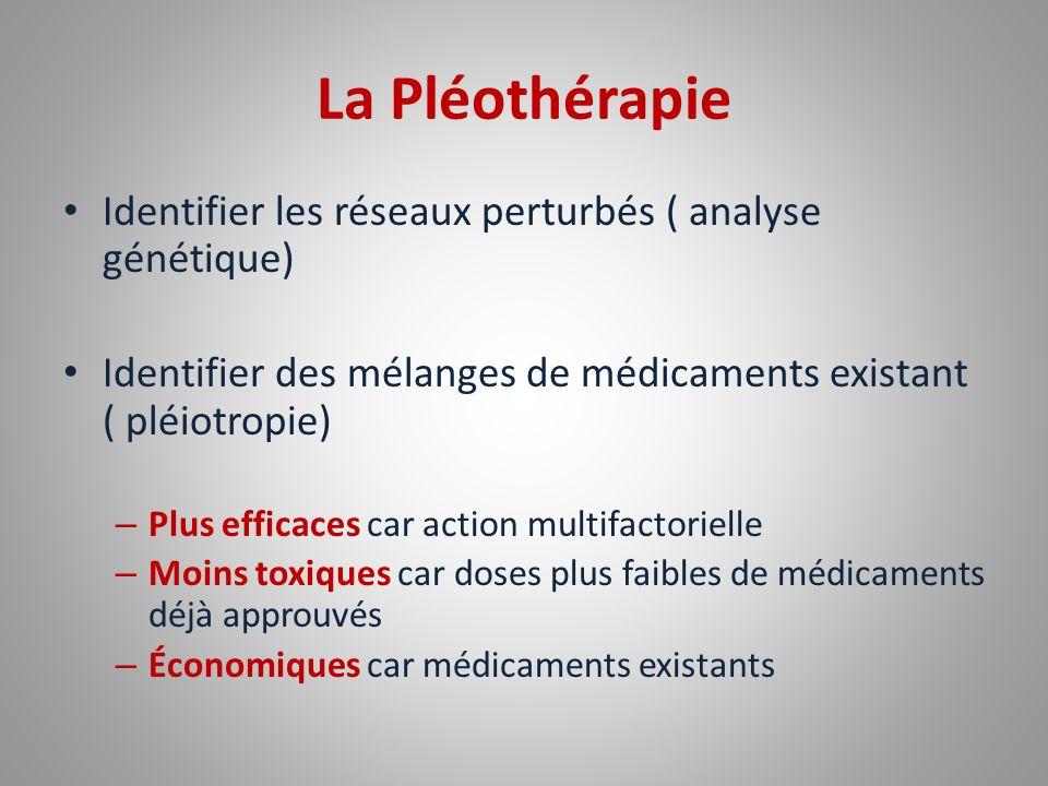 La Pléothérapie Identifier les réseaux perturbés ( analyse génétique)