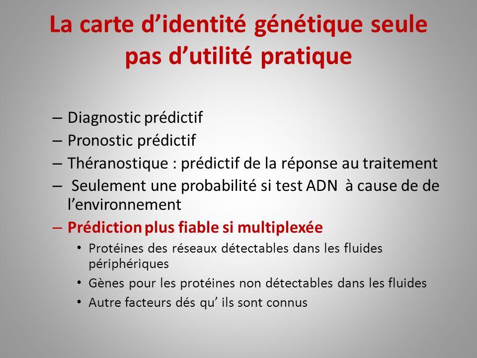 La carte d'identité génétique seule pas d'utilité pratique