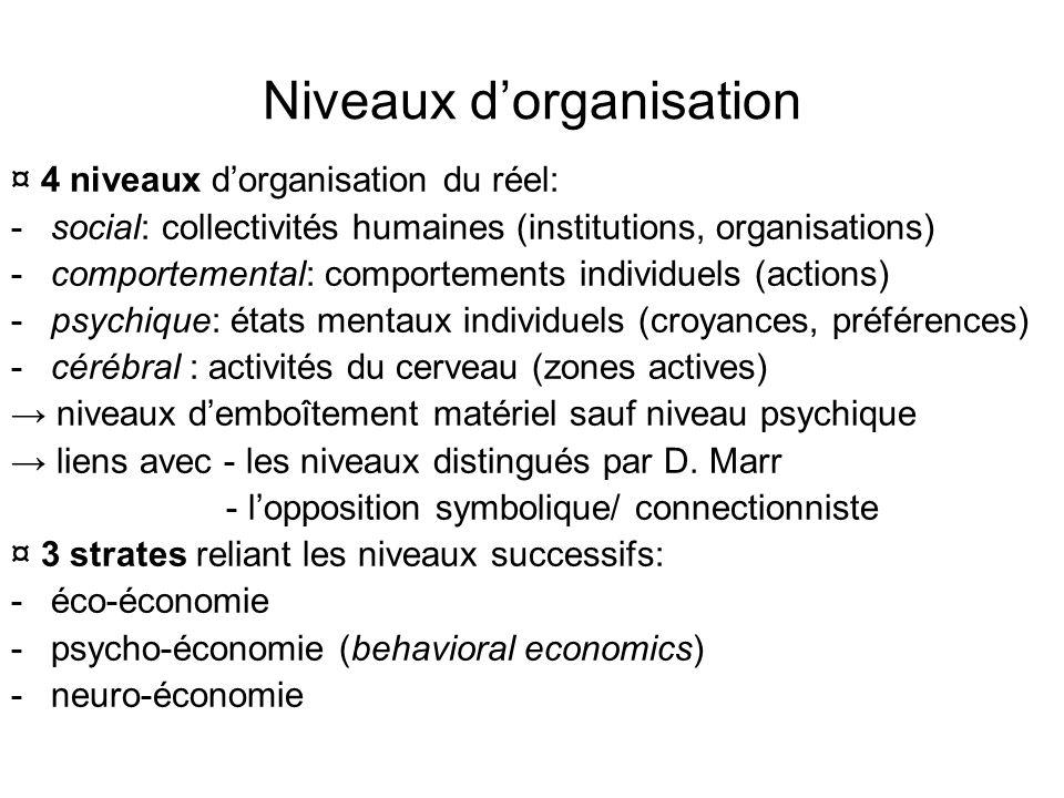 Niveaux d'organisation