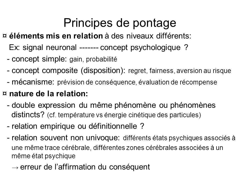Principes de pontage ¤ éléments mis en relation à des niveaux différents: Ex: signal neuronal ------- concept psychologique