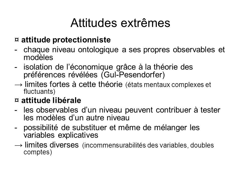 Attitudes extrêmes ¤ attitude protectionniste