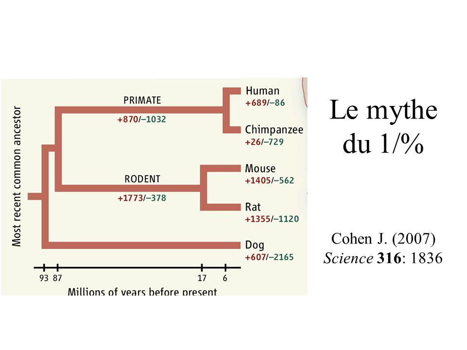 Le mythe du 1/% Cohen J. (2007) Science 316: 1836