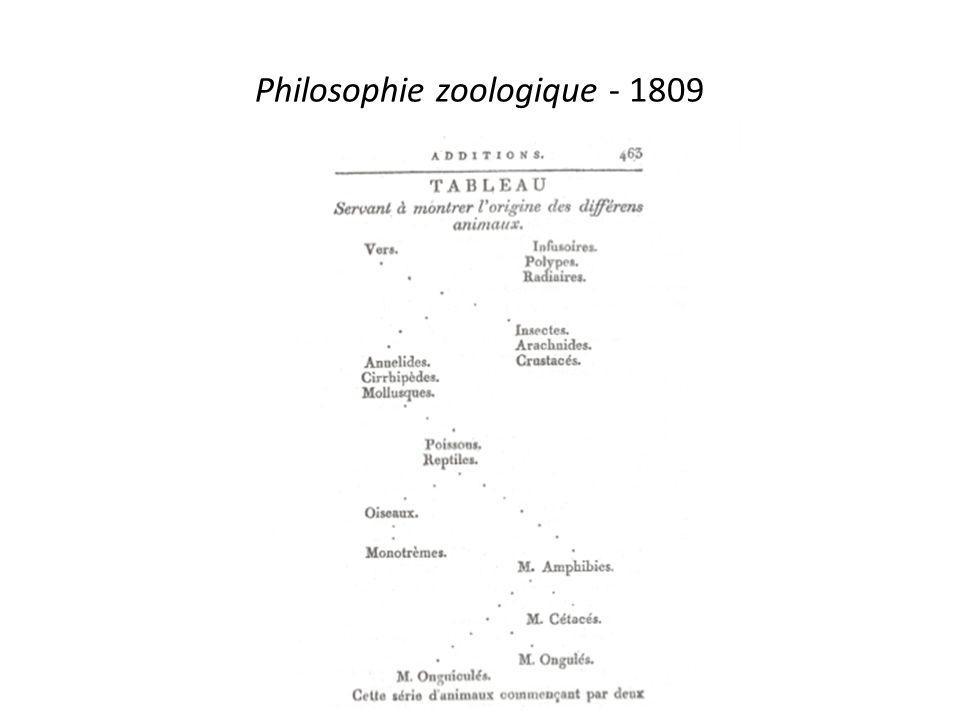 Philosophie zoologique - 1809