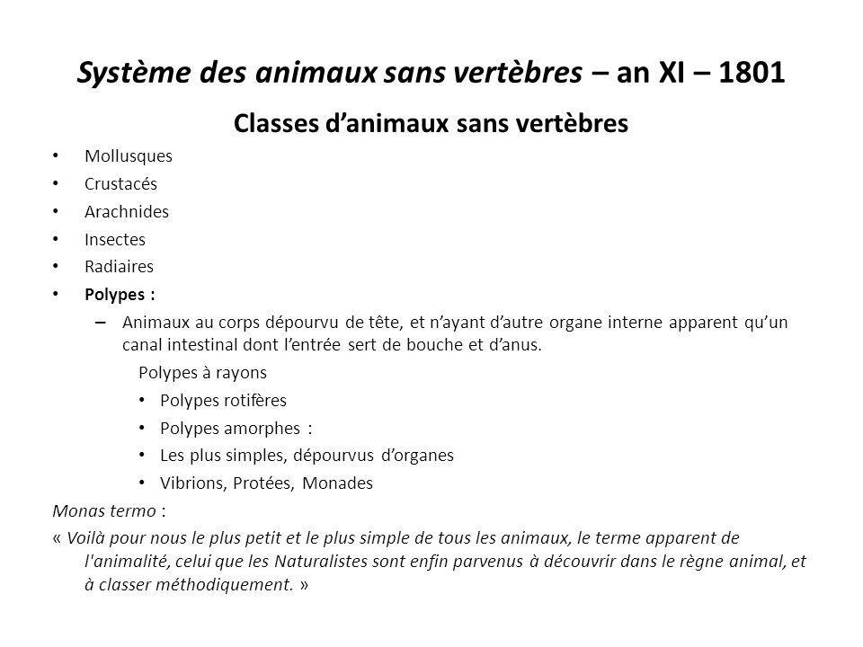 Système des animaux sans vertèbres – an XI – 1801