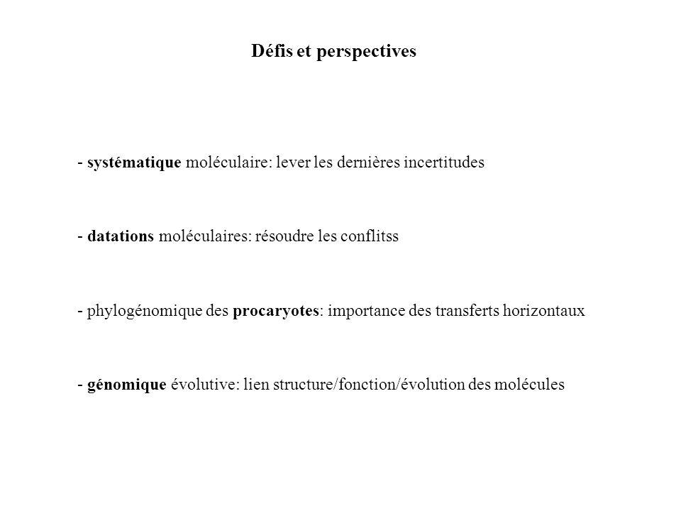 Défis et perspectives - systématique moléculaire: lever les dernières incertitudes. - datations moléculaires: résoudre les conflitss.
