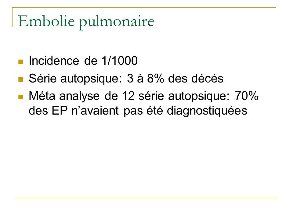 Embolie pulmonaire Incidence de 1/1000