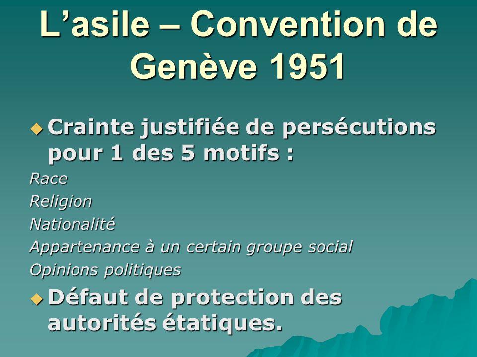 L'asile – Convention de Genève 1951