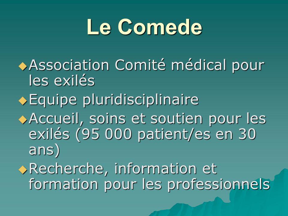 Le Comede Association Comité médical pour les exilés