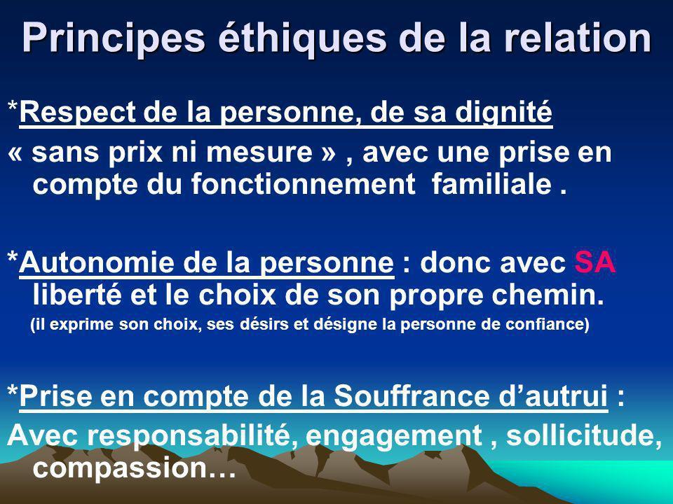 Principes éthiques de la relation