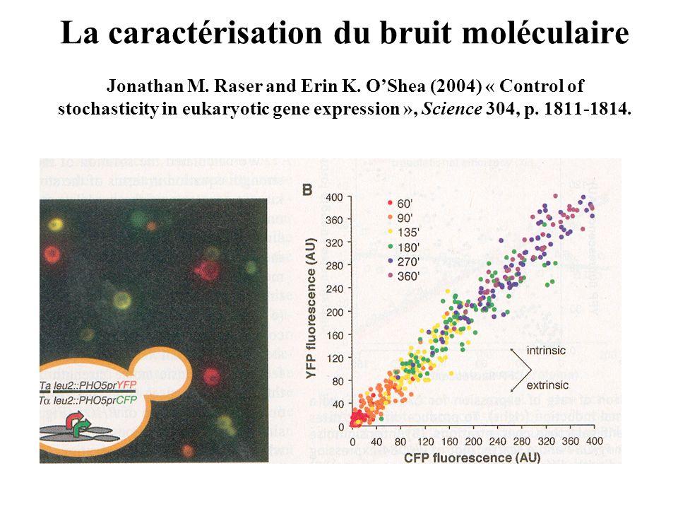 La caractérisation du bruit moléculaire Jonathan M. Raser and Erin K