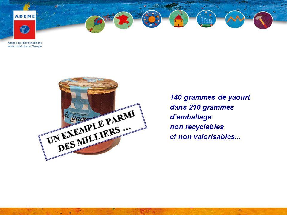 140 grammes de yaourt dans 210 grammes d'emballage non recyclables et non valorisables...