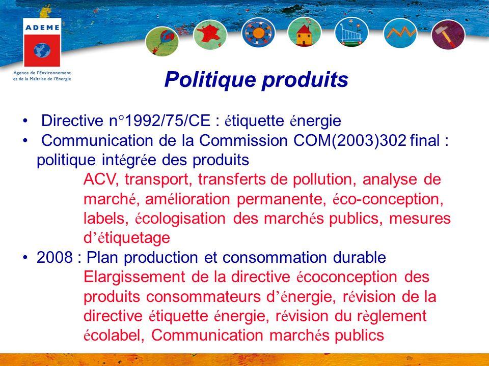 Politique produits Directive n°1992/75/CE : étiquette énergie