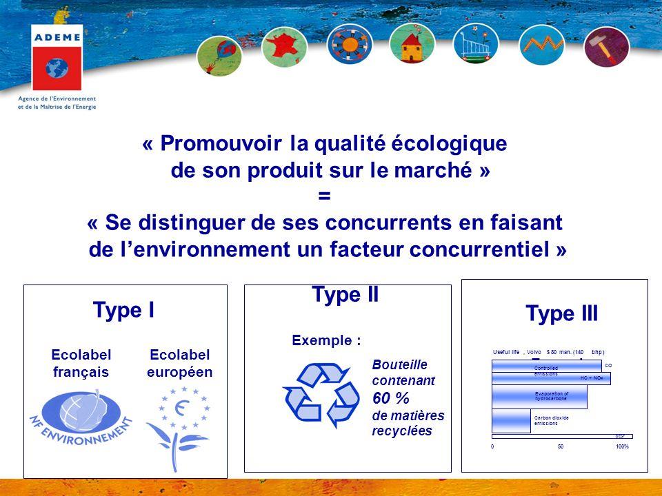 « Promouvoir la qualité écologique de son produit sur le marché » =