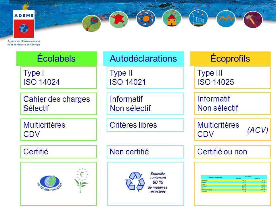 Écolabels Autodéclarations Écoprofils Type I ISO 14024 Type II