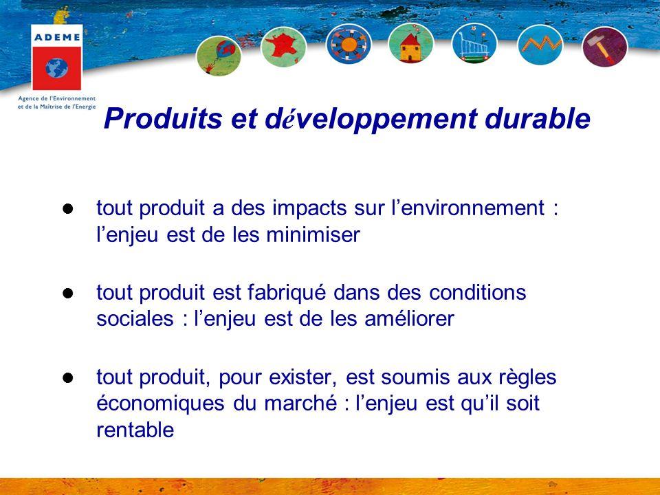 Produits et développement durable
