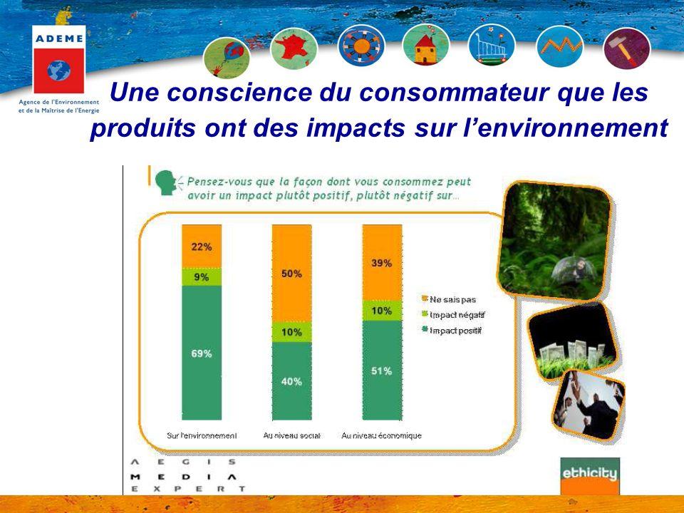 Une conscience du consommateur que les produits ont des impacts sur l'environnement