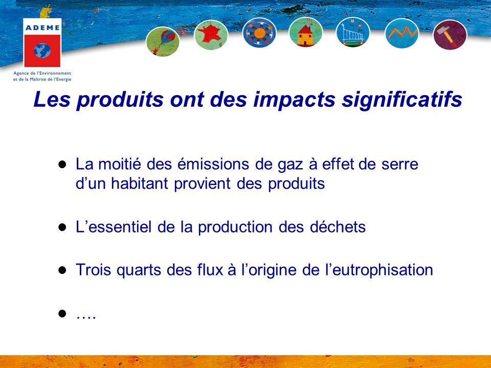 Les produits ont des impacts significatifs
