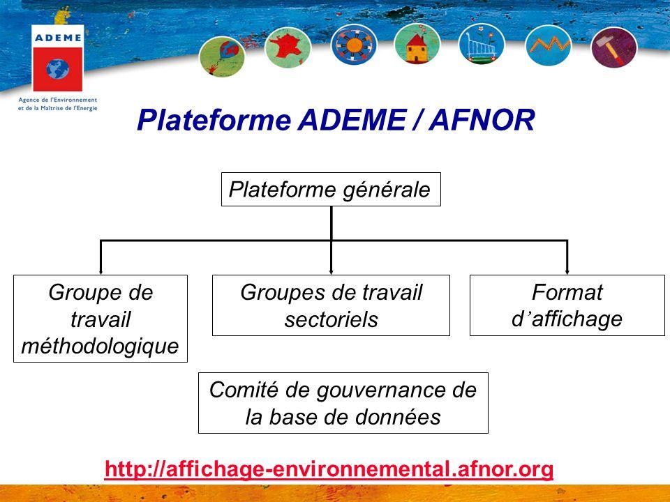 Plateforme ADEME / AFNOR