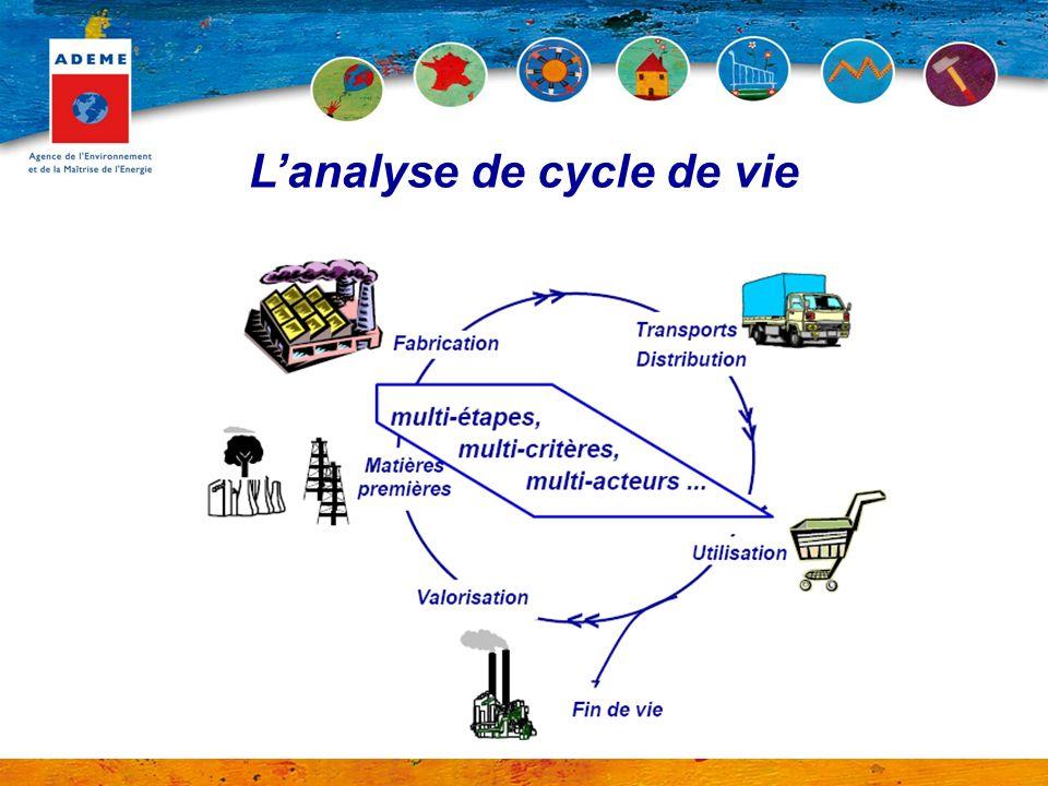 L'analyse de cycle de vie