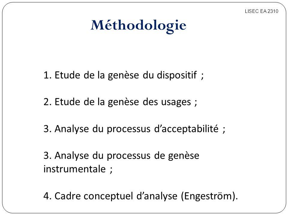 Méthodologie 1. Etude de la genèse du dispositif ;