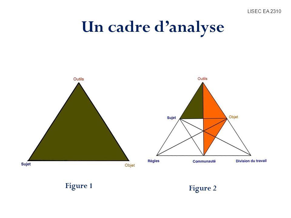 LISEC EA 2310 Un cadre d'analyse Figure 1 Figure 2