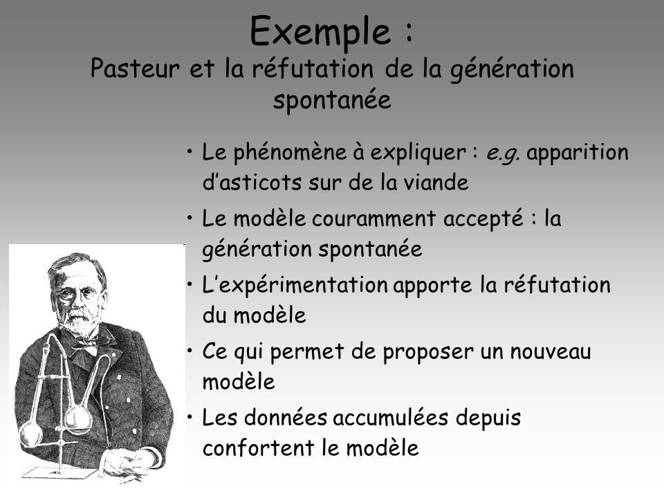 Exemple : Pasteur et la réfutation de la génération spontanée