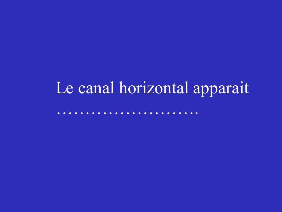 Le canal horizontal apparait