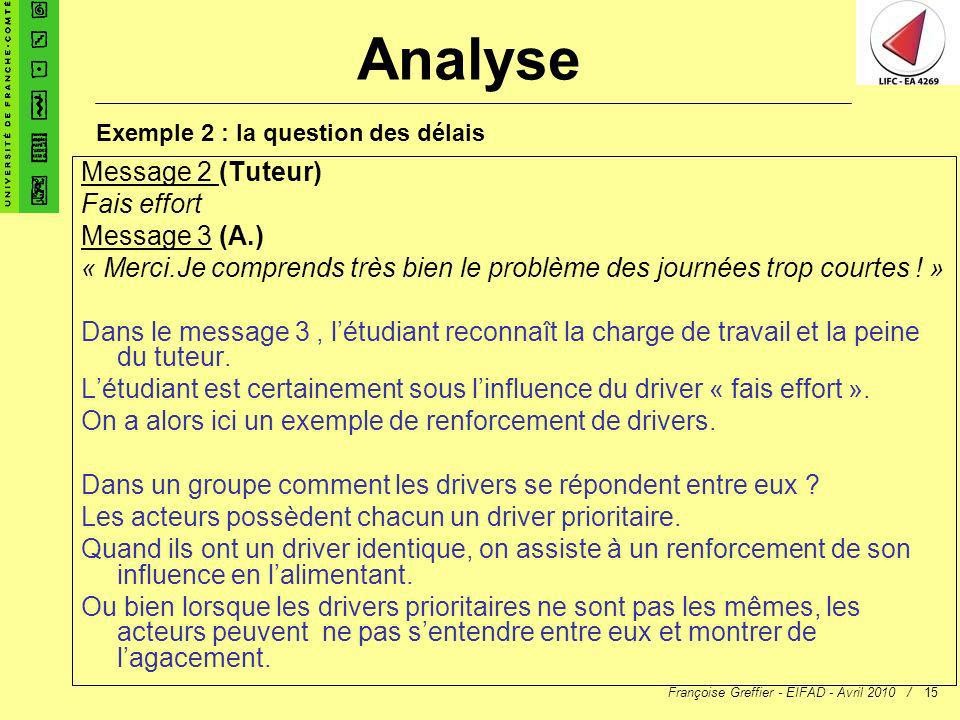 Analyse Message 2 (Tuteur) Fais effort Message 3 (A.)