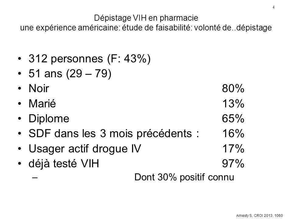 SDF dans les 3 mois précédents : 16% Usager actif drogue IV 17%