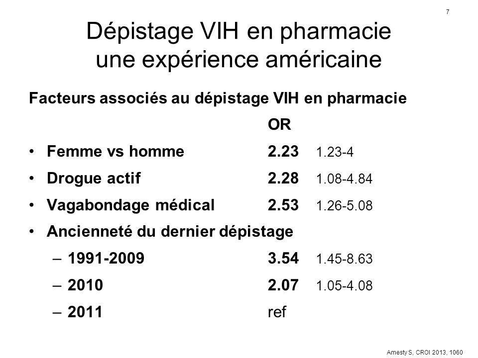 Dépistage VIH en pharmacie une expérience américaine