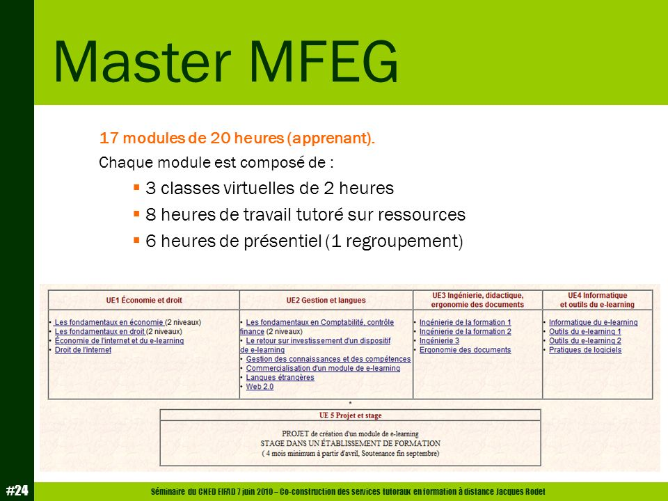 Master MFEG 3 classes virtuelles de 2 heures